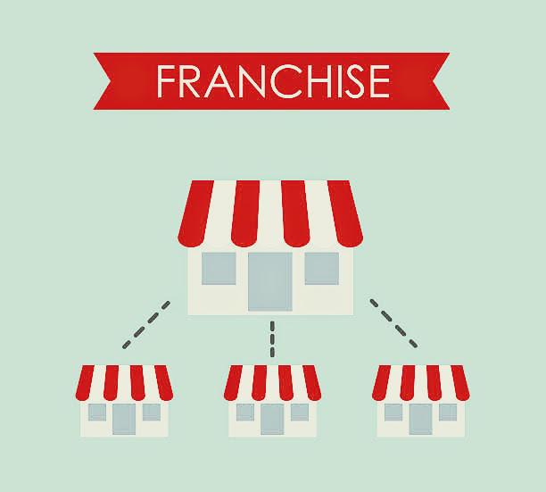 low cost franchisee in india